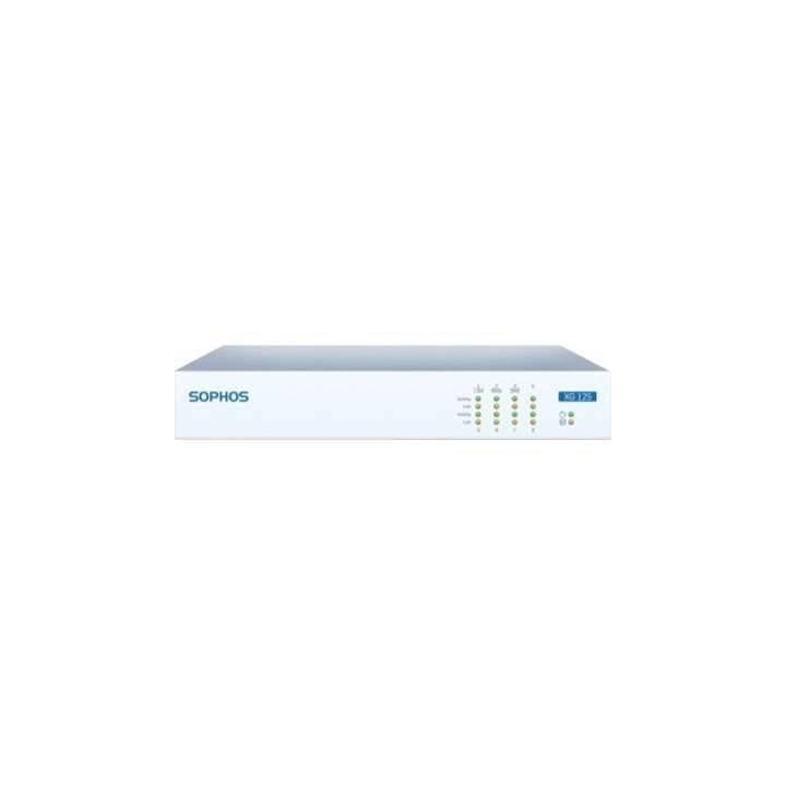 SOPHOS XG 125 (6.5 GB/s)