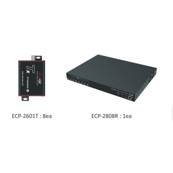 "INTERCOAX ECP-2808R-8T-PKG 8Port BNC 19"" Kit (RJ-45, SFP, 270 Mbit/s)"