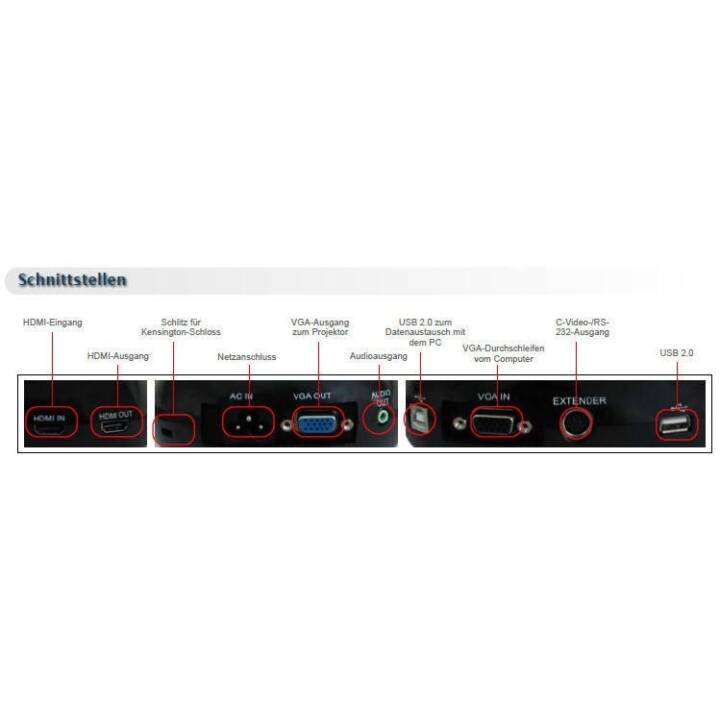 LUMENS Dokumentenkamera Visualizer PC 193
