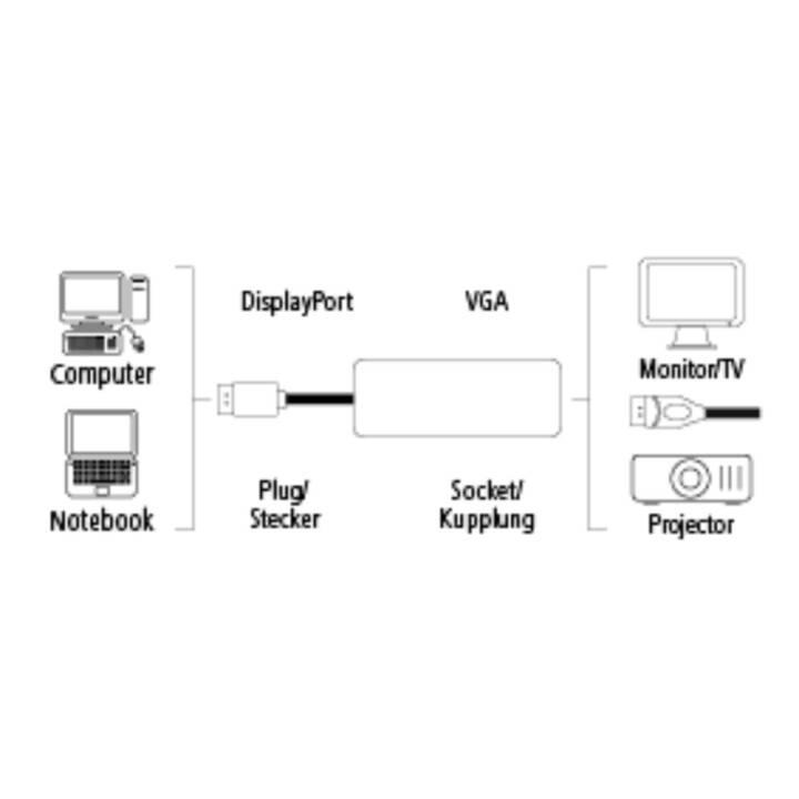 Adattatore HAMA DisplayPort/VGA
