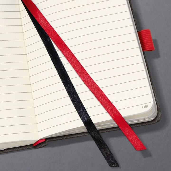 SIGEL Notebook Conceptum