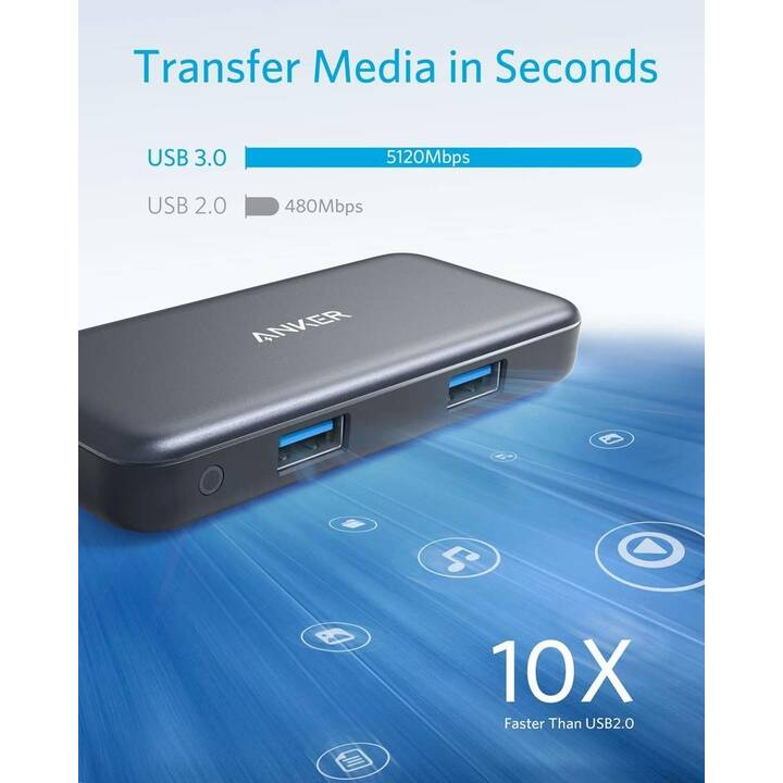 ANKER 5-in-1 (3 Ports, HDMI, USB Type-A)