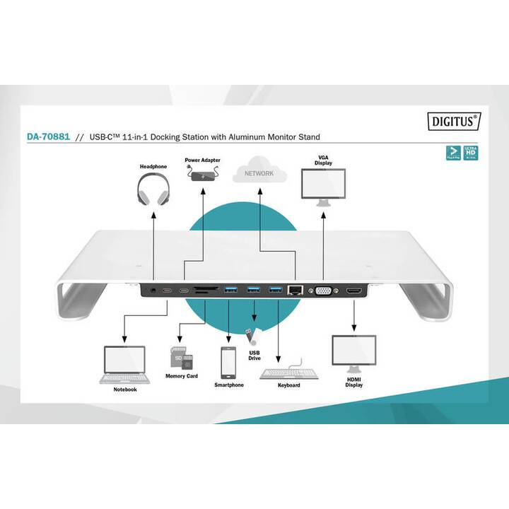 ASSMANN Stations d'accueil DA-70881 (HDMI, VGA, RJ-45 (LAN), 3 x USB 3.0 de type A, 2 x USB 3.0 de type C)