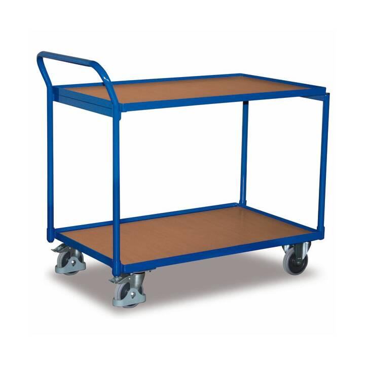 VARIOFIT Plattformwagen (250 kg)