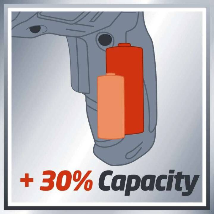 EINHELL Cacciviti a batteria TC-SD 3.6 Li Kit (1.3 Ah, 6.6 V)