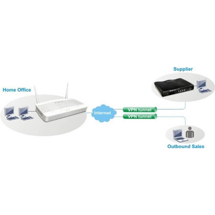 DrayTek Vigor2762AC: VDSL WLAN-VPN-Modem
