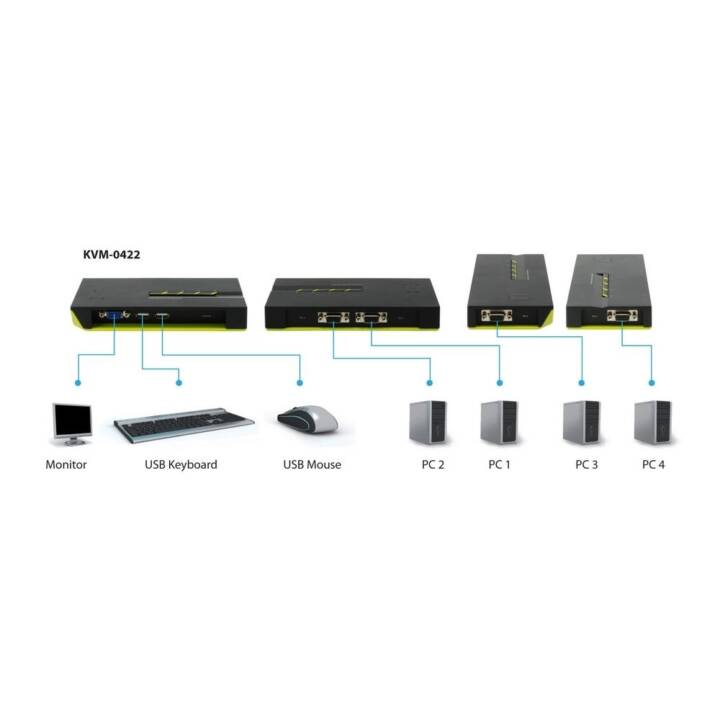 LEVELONE KVM-0422 4 Port Kabel-KVM Switch