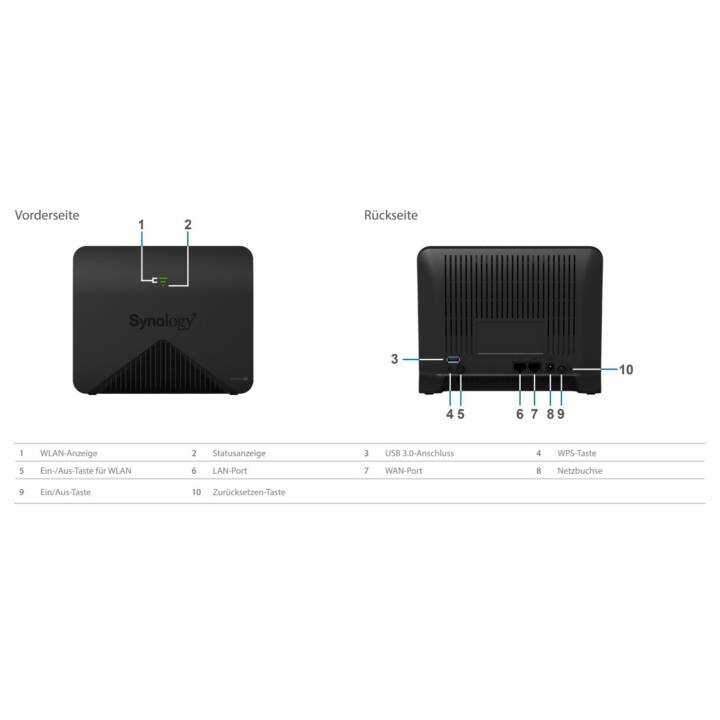 SYNOLOGY MR2200AC Router (2,4 GHz/5 GHz)