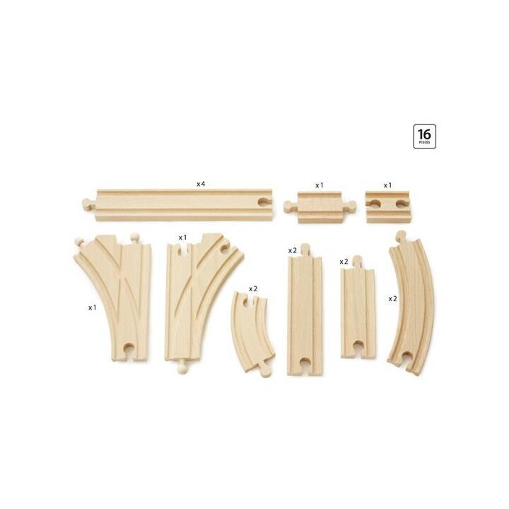 BRIO Rail moyen gamme