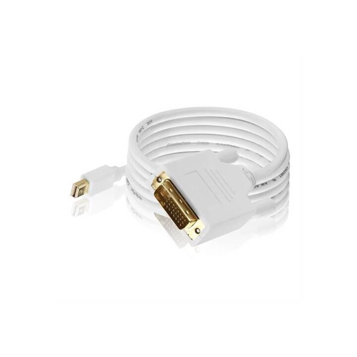 HDGear Mini Adaptateur de câble vidéo DisplayPort 1m