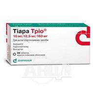 Тіара Тріо таблетки вкриті плівковою оболонкою 10мг/ 12,5мг/ 160мг №28