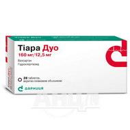 Тіара Дуо таблетки вкриті плівковою оболонкою 160 мг + 12,5 мг №28