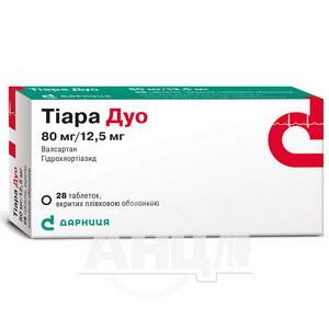 Тиара Дуо таблетки покрытые пленочной оболочкой 80 мг + 12,5 мг №28