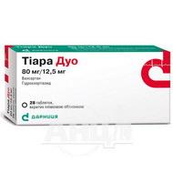 Тіара Дуо таблетки вкриті плівковою оболонкою 80 мг + 12,5 мг №28