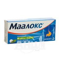 Маалокс таблетки для жевания блистер №40