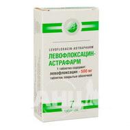 Левофлоксацин-Астрафарм таблетки покрытые оболочкой 500 мг блистер №7