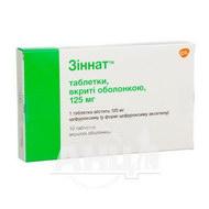 Зіннат таблетки вкриті оболонкою 125 мг блістер №10