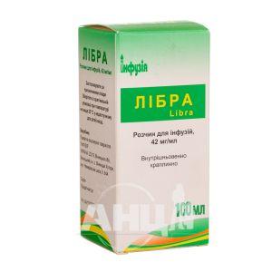 Лібра розчин для інфузій в/в 42 мг/мл пляшка 100 мл №1