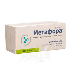 Метафора таблетки 500мг №60