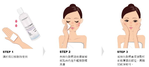 DERMEDIC,優舒保濕卸妝乳,卸妝乳,卸妝,敏感肌,敏弱肌,保濕,試用,體驗