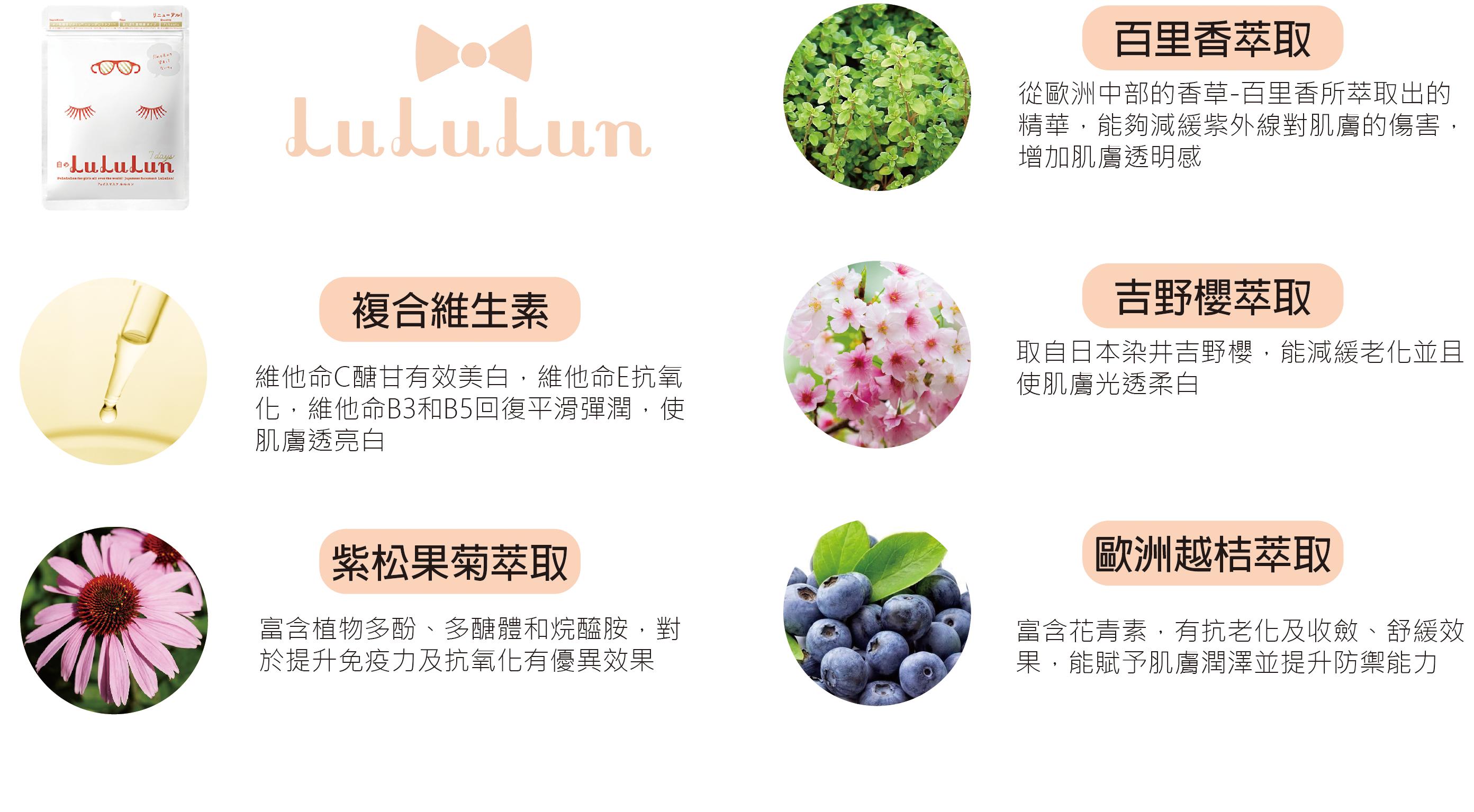LuLuLun, 化妝水面膜, LuLuLun面膜, 日本藥妝, 日本代購, 保濕面膜, 保濕, 美白面膜, 美白, 滋潤面膜, 滋潤, 日本推薦, 面膜推薦, 無香料, 無色素, 日本必買, 試用, 體驗