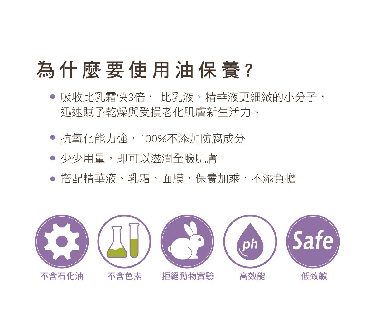 MYMASY, 全效植感修護油, 美容油推薦, 油類保養, MYMASY哪裡買, 修護油, 修護保養, 油類保養推薦, 髮油推薦, 試用, 體驗