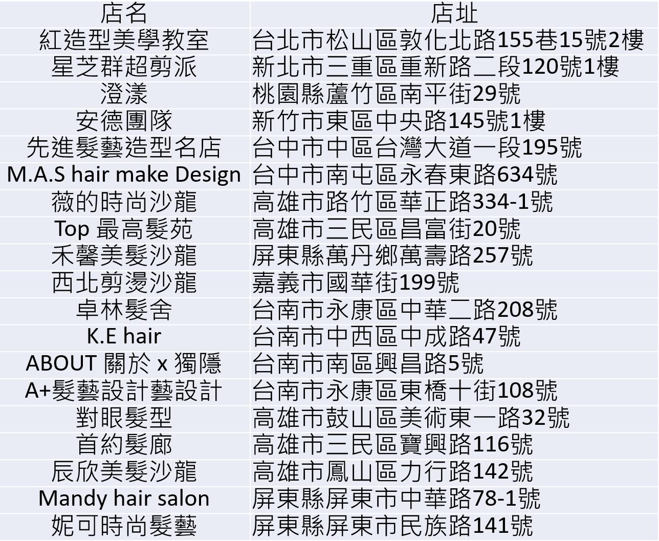 JOICO, DefyDamage, 鏈鍵強化鎖色潔髮乳, 鏈鍵強化鎖色瞬效髮霜, 禦髮系列, 美髮沙龍, 沙龍推薦, 美髮推薦, 洗髮推薦, 護髮推薦, JOICO門市, JOICO櫃點, JOICO網購, JOICO哪裡買, JOICO台灣, JOICO試用, 試用, 體驗