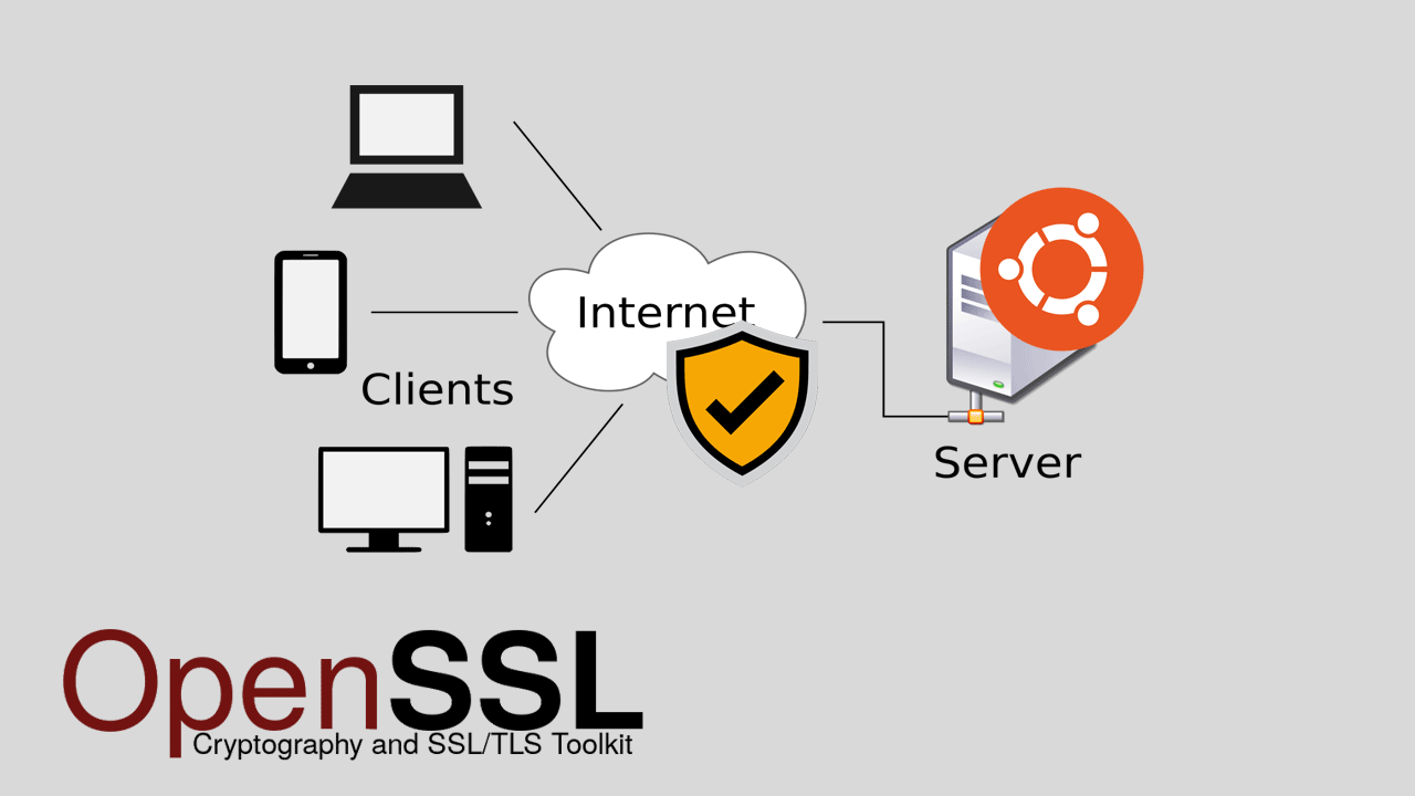 How to Generate Self-signed SSL Certificate using OpenSSL in Ubuntu 18.04