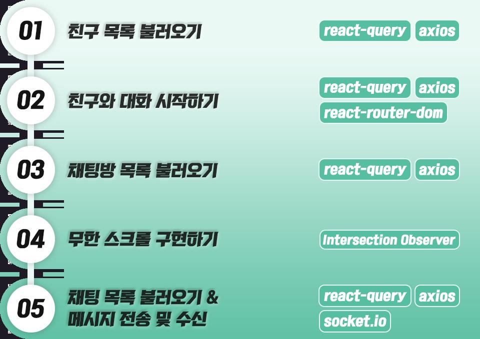 React 프론트엔드 리액트강의