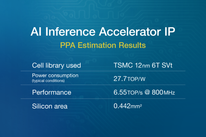 LeapMind Announces Performance Estimations of Its AI Inference Accelerator IP at COOL Chips 23