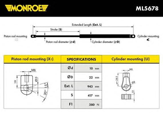 MONROE ML5678