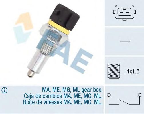 FAE 40570