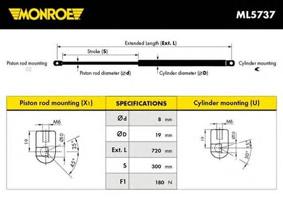 MONROE ML5737