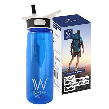 La gourde filtrante WaterWell