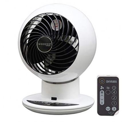 Le ventilateur toutes options