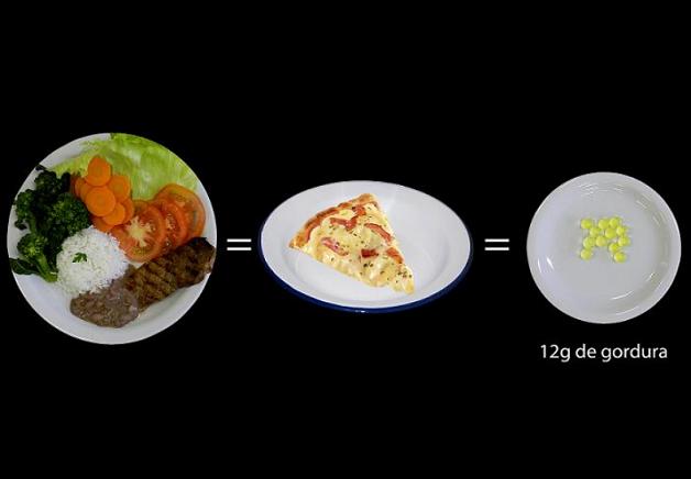 comida9 - Como prevenir a obesidade comendo melhor