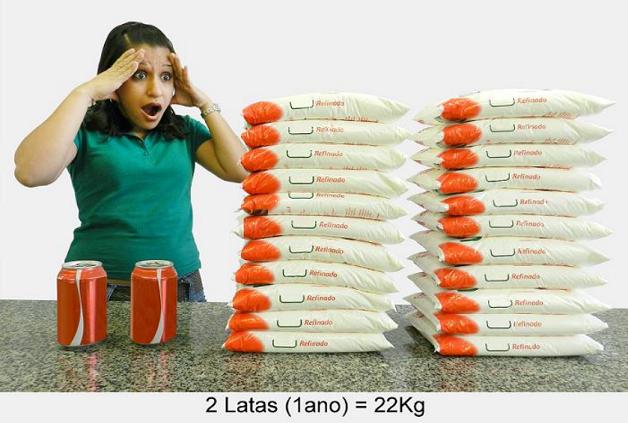 latas ao ano - Como prevenir a obesidade comendo melhor