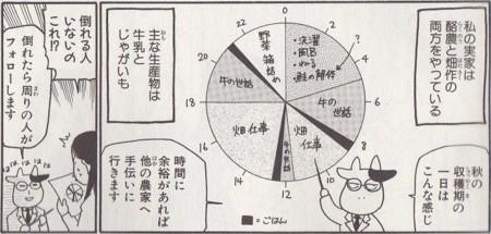 荒川弘 高校 空手에 대한 이미지 검색결과