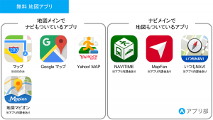 map-apps005