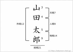 1471-2