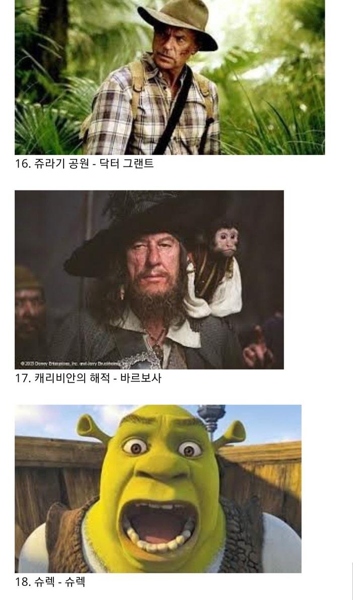 7 18 - 많은 사람들이 모르는 이 배우의 남다른 '특기' (사진 11+)