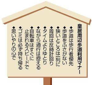 皇居ラン ルール에 대한 이미지 검색결과