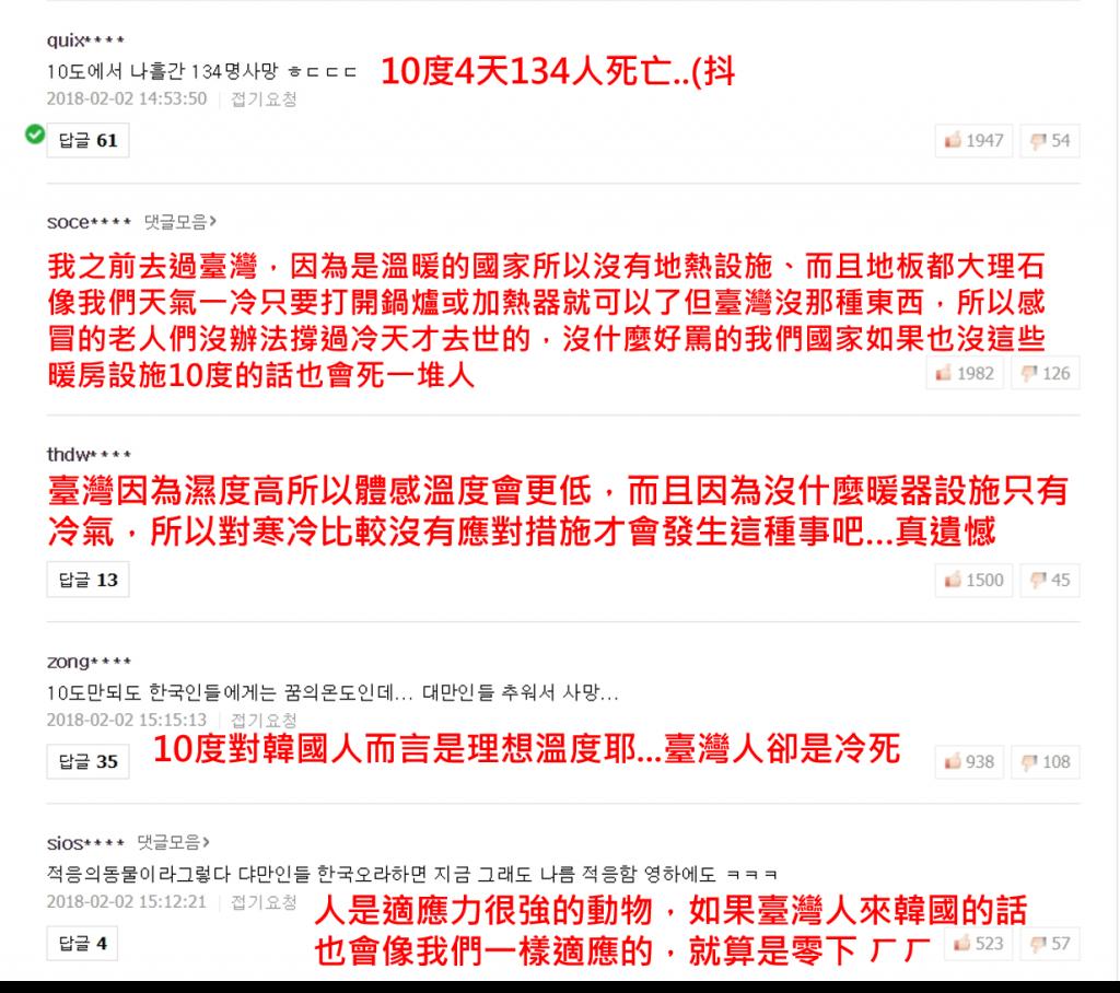1 9 1024x908 - 臺灣強烈寒流造成百人猝死,災情傳到韓國當地網友反應讓人哭笑不得!