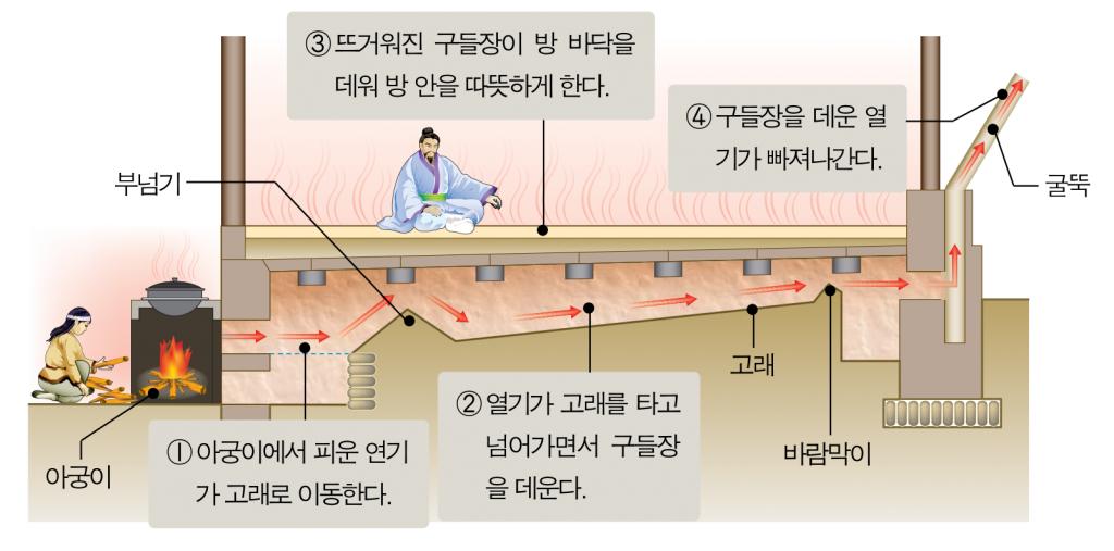 ec98a8eb8f8c 1024x507 - 臺灣強烈寒流造成百人猝死,災情傳到韓國當地網友反應讓人哭笑不得!