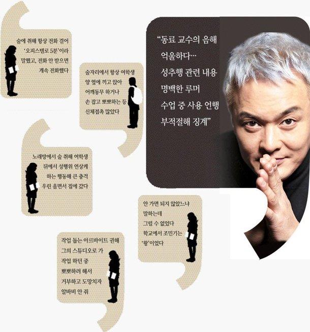 40 - 性騷擾簡訊曝光震驚全韓國!國民演員自殺謝罪卻仍被痛罵:不要臉!