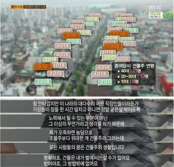 """6 92 - """"월 임대수익만 17억 원""""…강남 건물주의 하루 일과"""