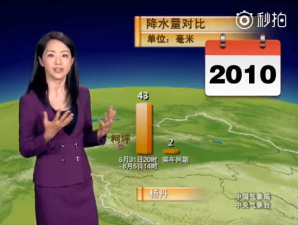 chinese tv presenter doesnt age looks young yang dan  0005 2010 - This Chinese Weather Woman Shocks the Whole World Because She Hasn't Aged For 22 Years