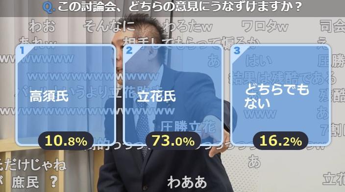 stat.ameba.jp