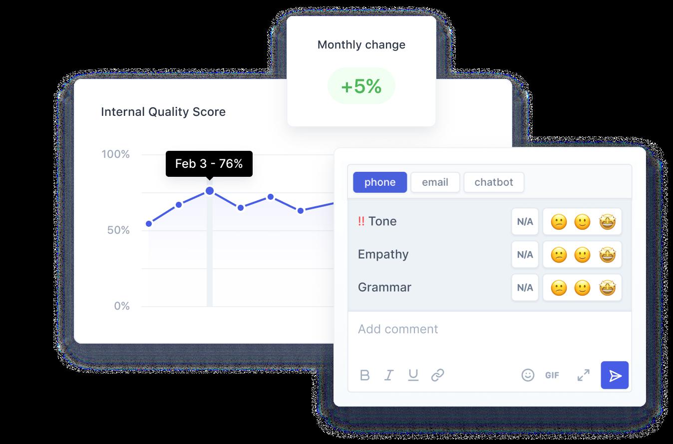 Customer Service Quality Assurance Software