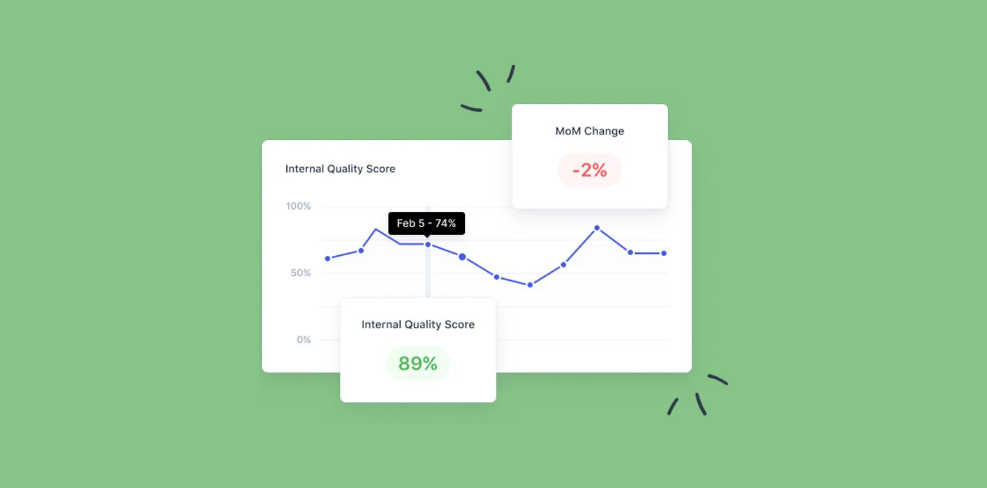 Support Quality Analytics